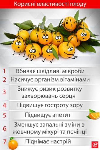 mandaryn2