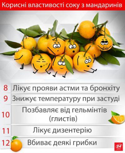 mandaryn3