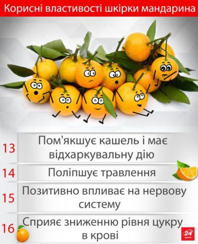 mandaryn4